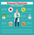 future profession general physician infographic vector image vector image