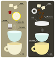 Recipes morning tea and coffee drink vector image vector image
