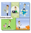 Infographics of using credit card vector image vector image