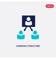 two color company structure icon from human vector image vector image