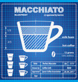 coffee macchiato composition and making scheme vector image vector image