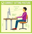 Correct sitting posture infographics vector image vector image