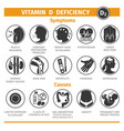 symptoms and causes vitamin d deficiency vector image vector image