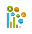 programming language concept icons vector image vector image