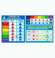 set risk spread covid19 poster or mandatory vector image