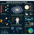 Universe infographics elements template vector image