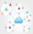 Social network circles with cloud vector image