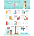 Cleaning Infographic Concept vector image vector image