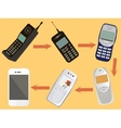 Smartphone evolution phone vector image