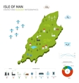 Energy industry and ecology map Isle of Man vector image vector image