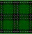Clan maclean scottish tartan plaid seamless patter vector image