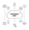 cloud computing technology cloud computing vector image vector image