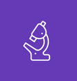 microscope icon linear style vector image