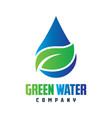 natural mineral water logo design vector image vector image