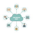 cloud computing technology cloud computing vector image