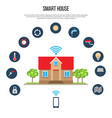 smart house concept with smartphone control vector image
