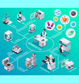 microbiology lab isometric flowchart vector image