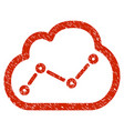 cloud trend grunge icon vector image