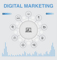 digital marketing infographic with icons contains vector image