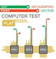 Computer Infographic vector image vector image