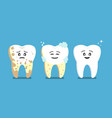design ill tooth gets treatment becomes healthy vector image