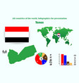 yemen all countries of the world infographics for vector image vector image