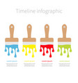four step timeline infographic template vector image vector image