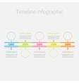 Timeline Infographic colour dash line circles and vector image