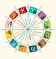 zodiac signs symbols in circle vector image