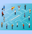 professions people isometric flowchart vector image vector image