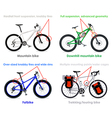 Bicycle types set IV vector image