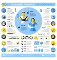 Cleaning Service Infographics vector image vector image