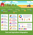 agriculture and farming infographics vector image