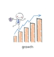 Schedule of profit growth vector image