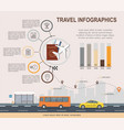 travel infographic template transport service vector image vector image