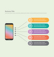 smartphone app infographic with list of detail vector image