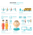 Infographic education template design concept vector image