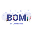 bom bill materials concept with big word or vector image vector image
