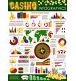 casino gamble game poker infographic vector image