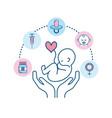 set pregnancy fertilization process to biology vector image