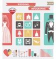 Wedding infographic set with flat iconswedding vector image
