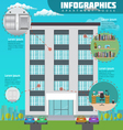 Infographic apartment house in city Detailed vector image
