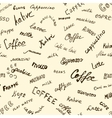 Coffee words background vector image