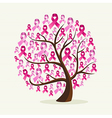 Breast cancer awareness pink ribbons conceptual vector image vector image