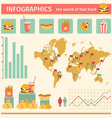 Infographic Consumption of fast food around the vector image vector image