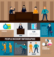 law system infographic template vector image vector image