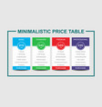 four tariffs interface for site minimalistic vector image