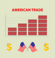 colored infographic growing american trade vector image vector image