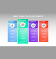 colorful four tariffs for cloud service interface vector image