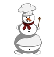 Mr snowman vector image
